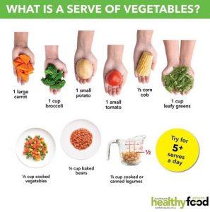 Vegetable Serving Size